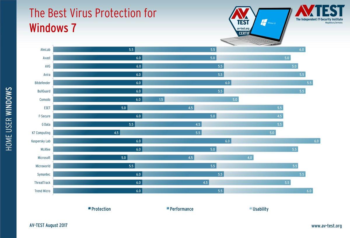 Windows 7 home premium oa cis and ge скачать торрент