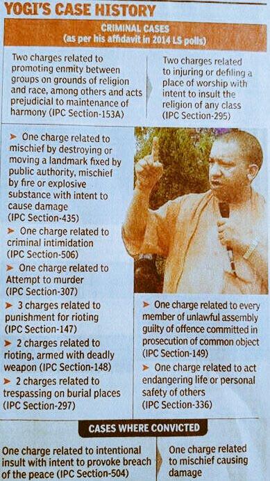 Ipc 149 punishment. Indian Penal Code. 2019-01-13