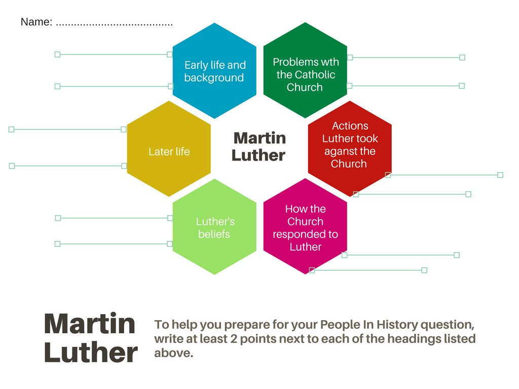 Stacy Stout On Twitter Martin Luther Mind Map Template Made Using