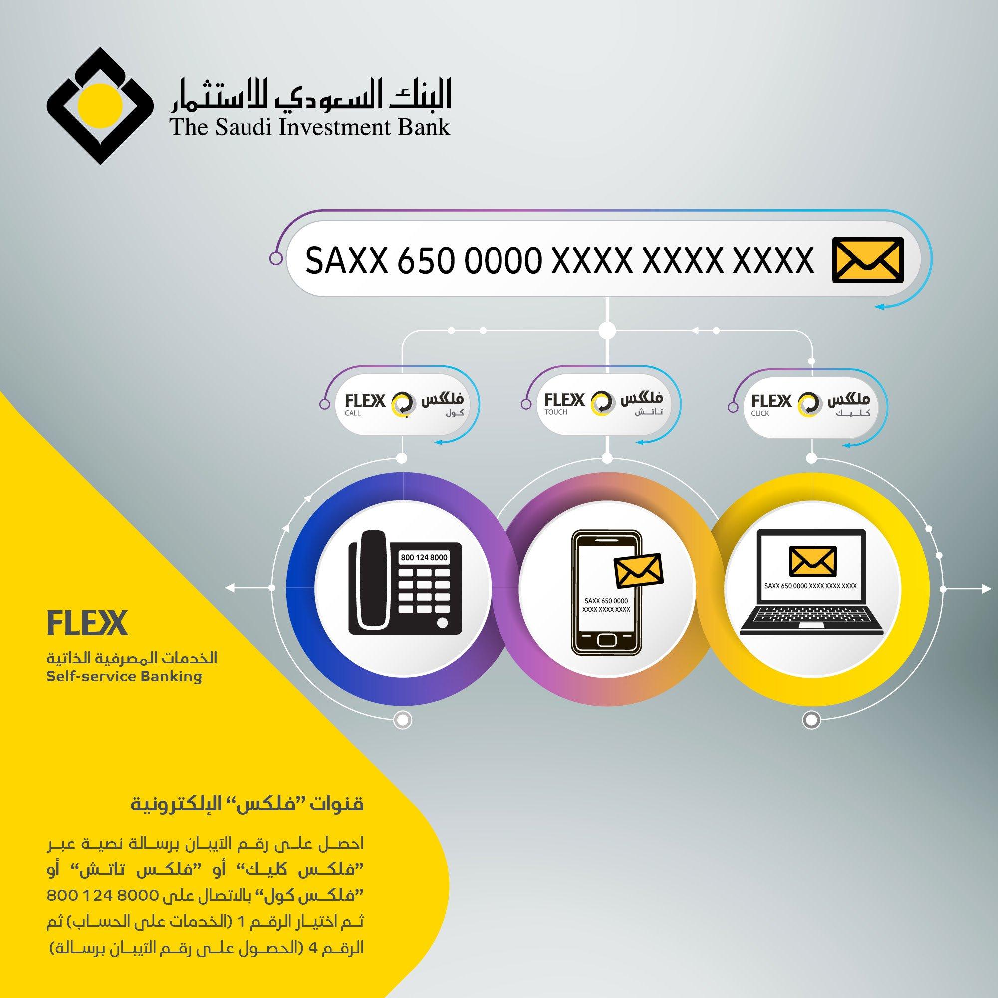 البنك السعودي للاستثمار Twitterissa احصل على رقم الآيبان برسالة نصية عبر فلكس كليك أو فلكس تاتش أو فلكس كول بالاتصال على 8000 124 800 Https T Co Rumip998pj Https T Co S01enjiv02
