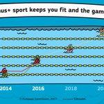 Image for the Tweet beginning: #EUSport Chapter in #ErasmusPlus Programme