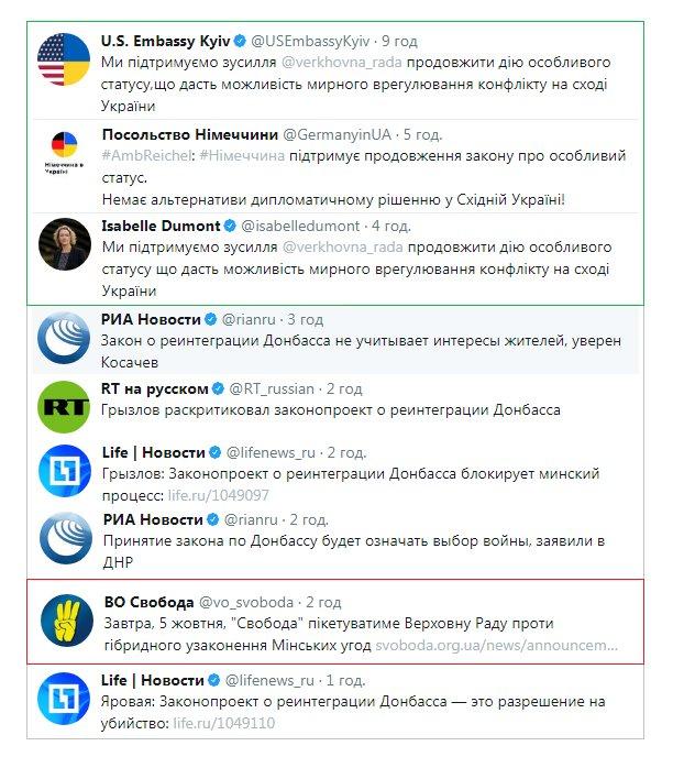 Обнародован полный текст законопроекта об особенностях госполитики по обеспечению суверенитета над временно оккупированными территориями Донецкой и Луганской областей - Цензор.НЕТ 6047