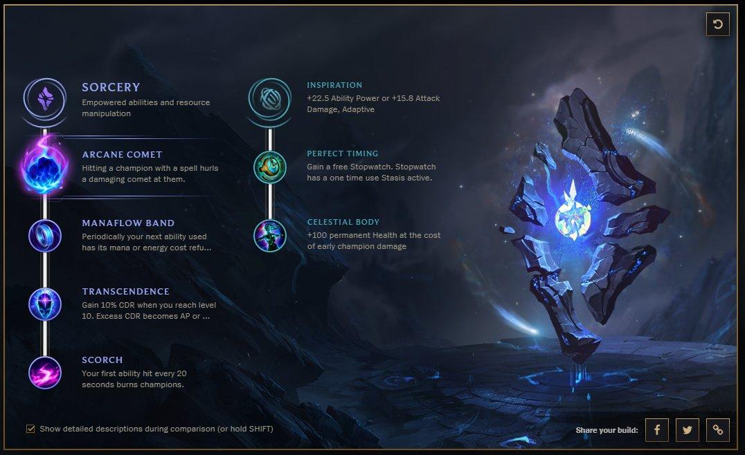 Best Rakan Runes And Build