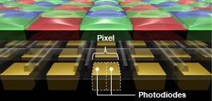 @overboming 一个微透镜下面放两个传感器件 https://t.co/9l2SDVj0RL 1