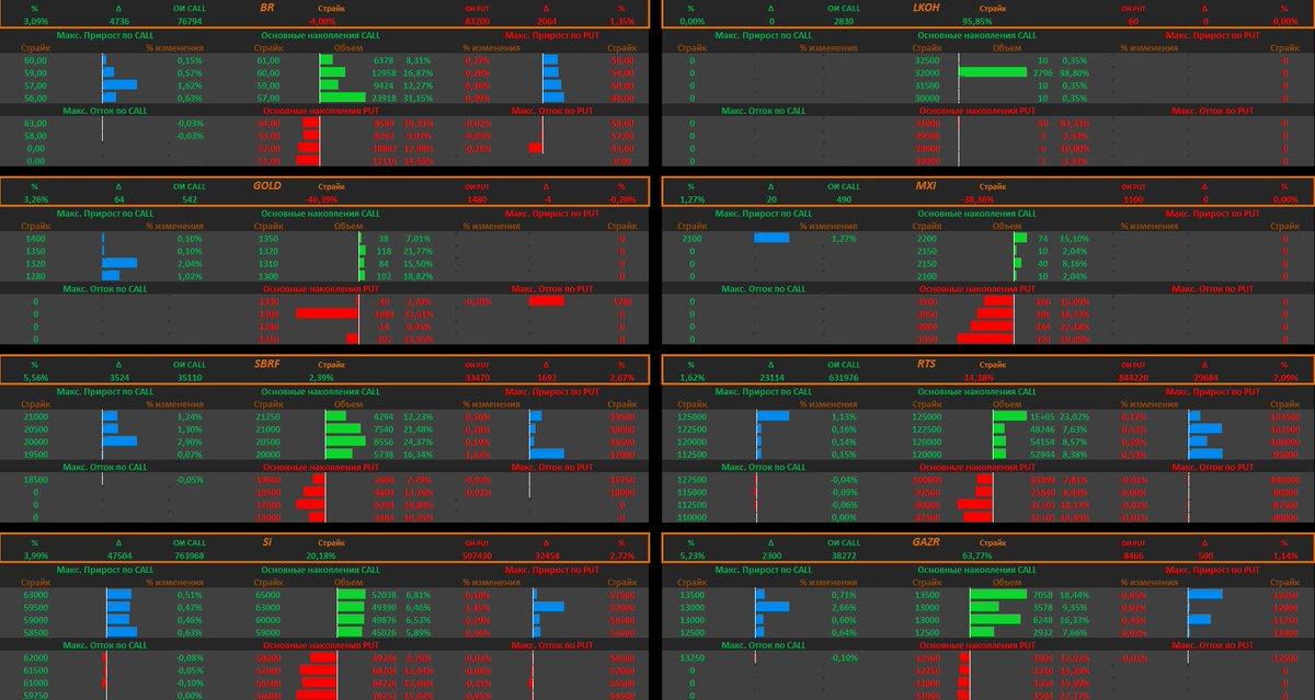 33 бинарные опционы report