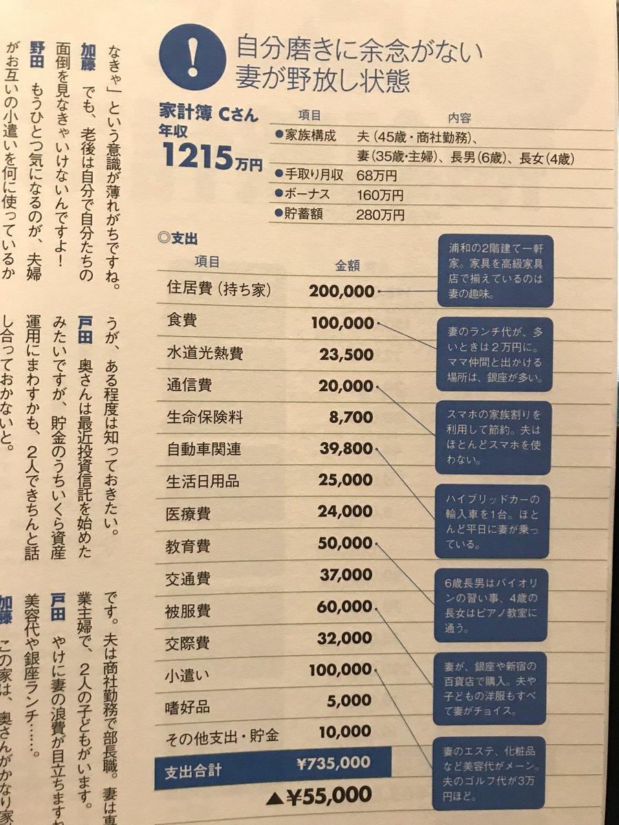 妻酷いwRT @_Jiro70: ツイッター映えする家計簿がやって来ました(´・_・`) https://t.co/0SB4Yk32L6