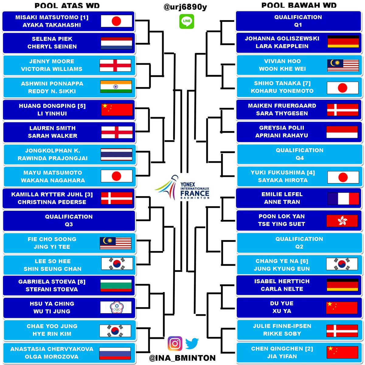 """Indonesia Badminton on Twitter """"WS Main Draw FrenchSS 24 29"""