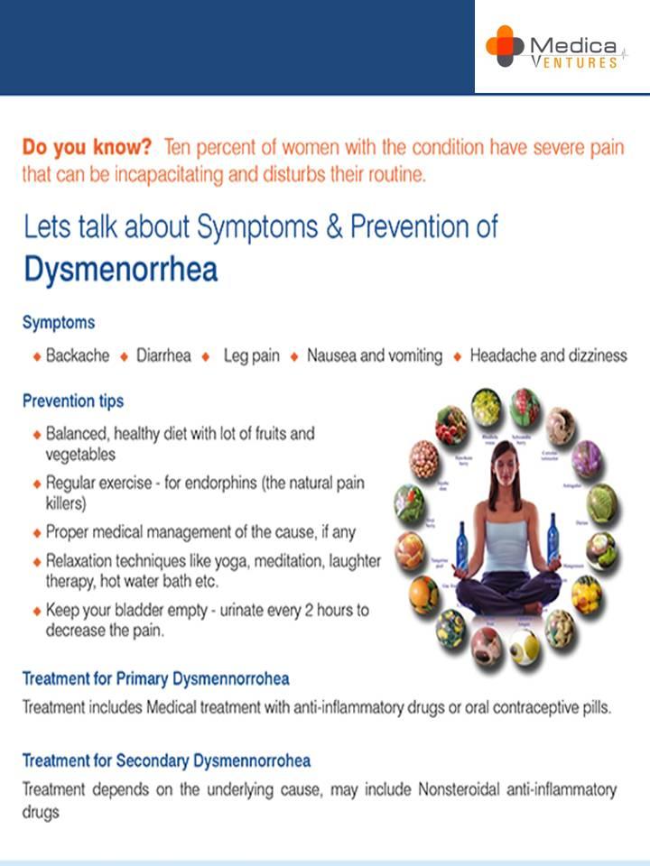 dysmenorrhea treatment medication