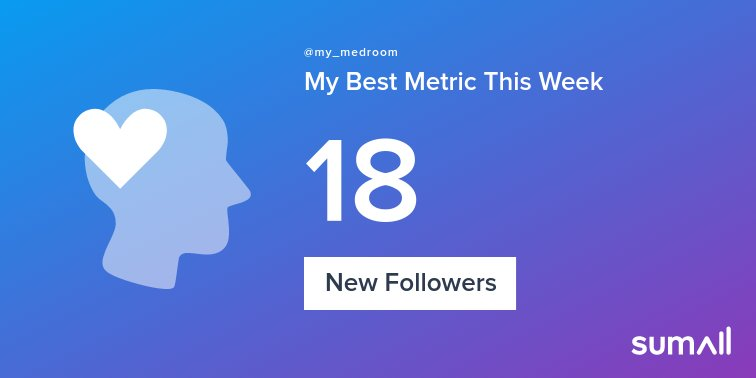 My week on Twitter 🎉: 18 New Followers, 1 Tweet. See yours with https://t.co/Bcj4hMw6nh https://t.co/rDua0vXhIY