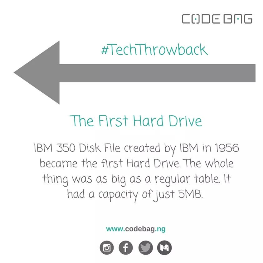 techthrowback hashtag on Twitter