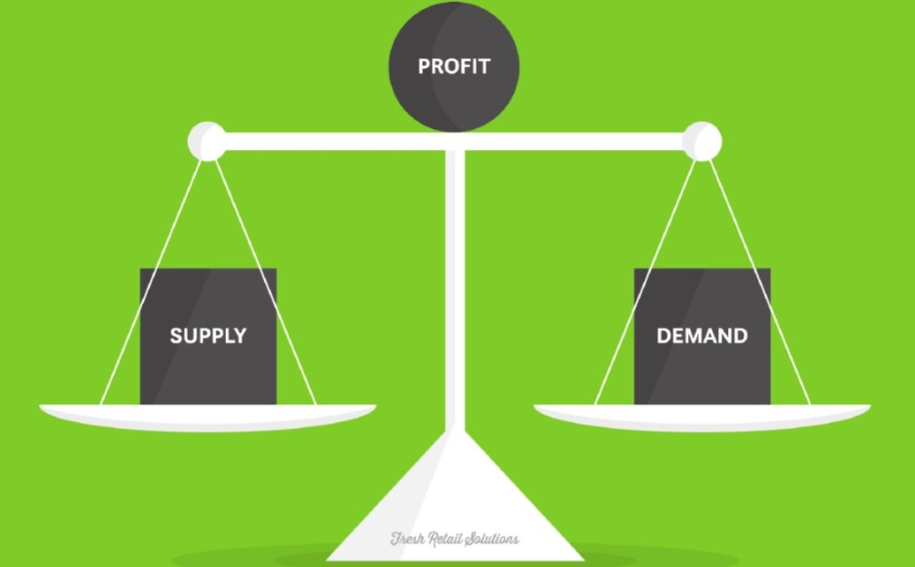 David Gaule from @CitrusSupport discusses the balancing act of supply &amp; demand for maximum profitability:  http://www. oeretailer.com/imag/oerautumn 17/files/17.html &nbsp; …  #retail <br>http://pic.twitter.com/ZqVmVKeLSk