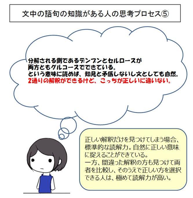 分析を追記)日本語の読解力が十...