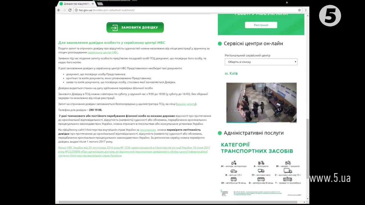 Платформа бинарных опционов онлайн