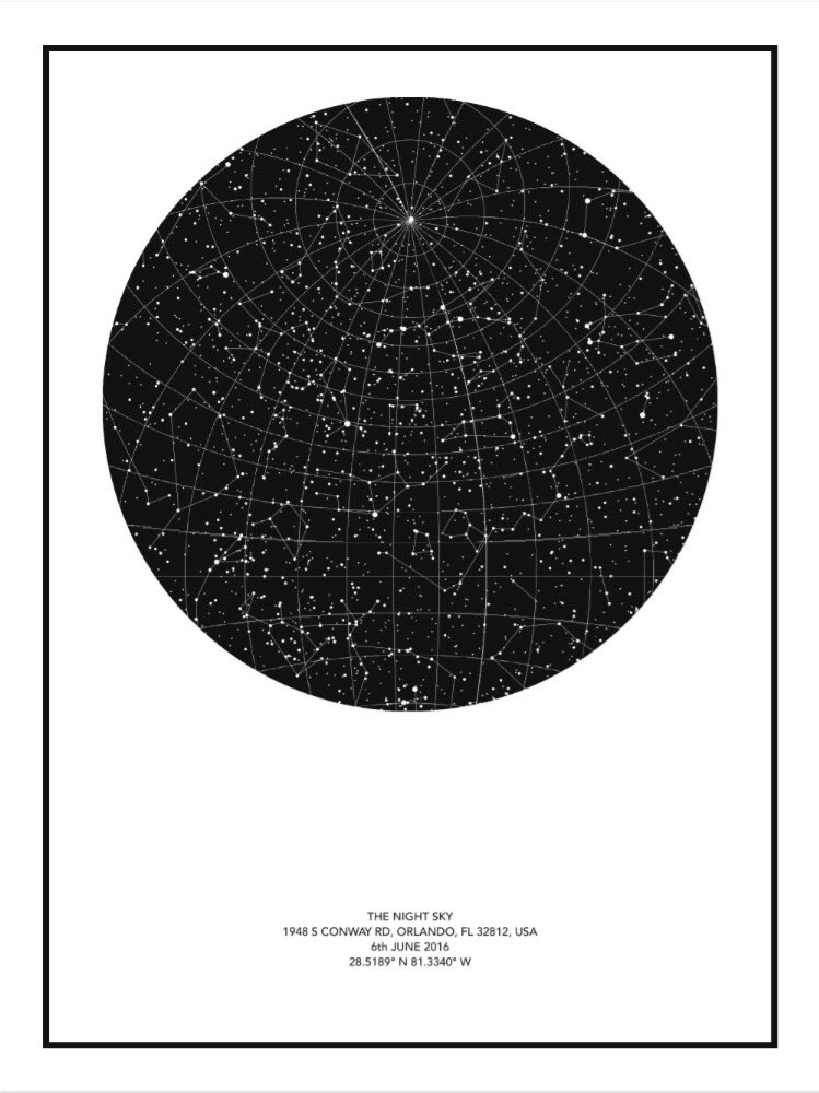 For map of the night sky