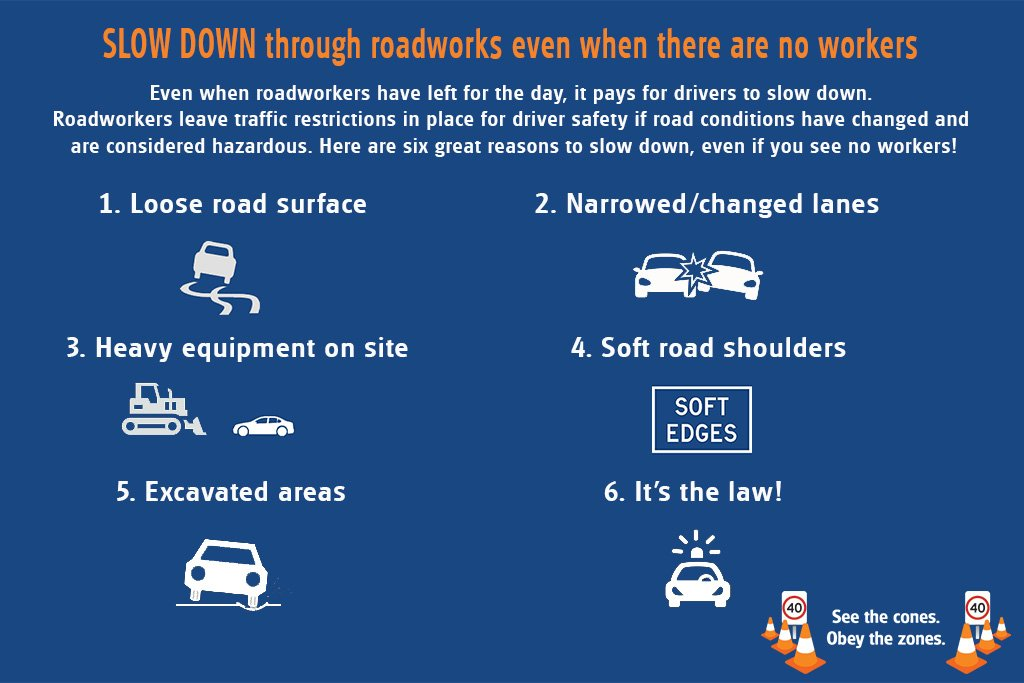 Roadworker Safety On Twitter OK Gotcha Yes If Signs Are Left