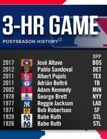 Playoffs 2017 de la MLB DLaPocPXkAYF5AW