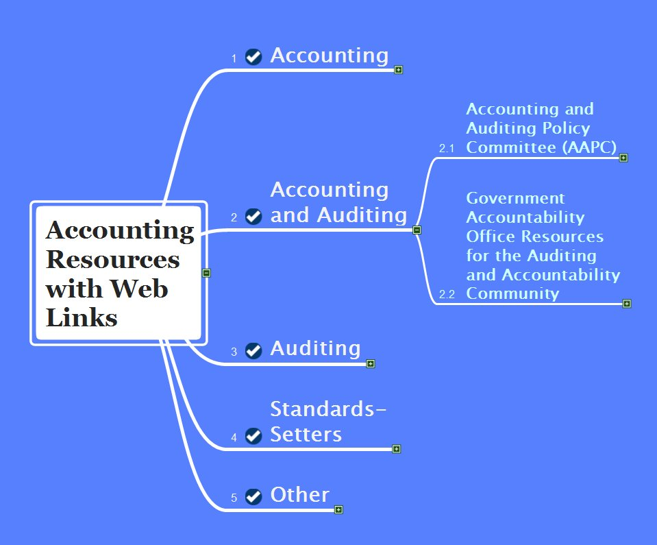 Accounting resources with web links mind map for #ConceptDraw MINDMAP | download  http:// bit.ly/2gfzPEm  &nbsp;   |  http://www. conceptdraw.com  &nbsp;  <br>http://pic.twitter.com/vjtEKD7ybM