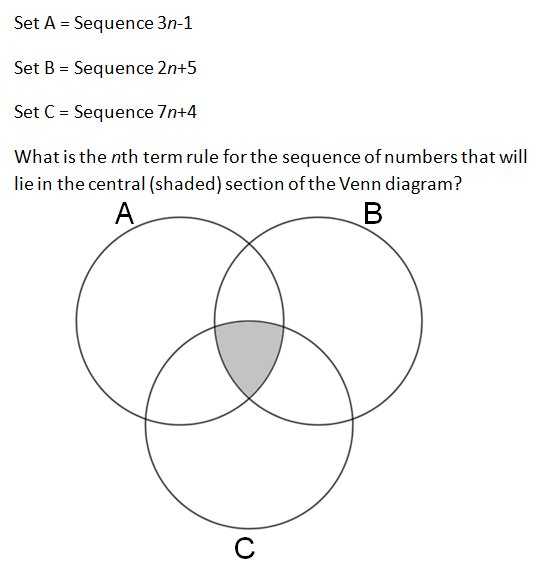 Ocr maths on twitter whats the nth term rule for the sequence ocr maths on twitter whats the nth term rule for the sequence that will lie in the centre of the venn diagram ocrmathspuzzle maths teacher puzzle ccuart Images