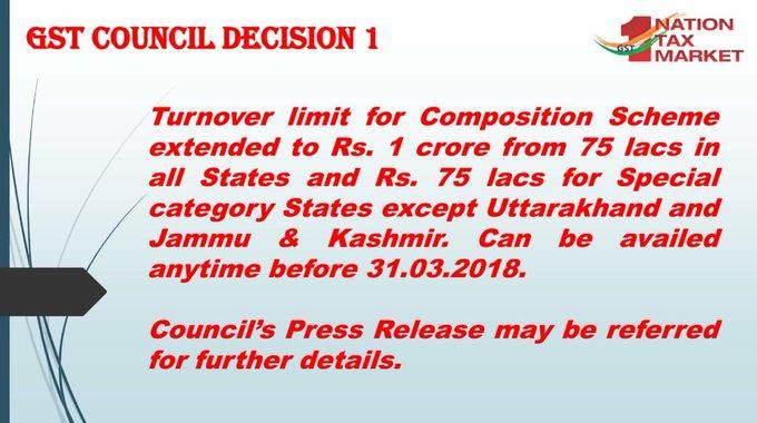 GST Council Decision 1