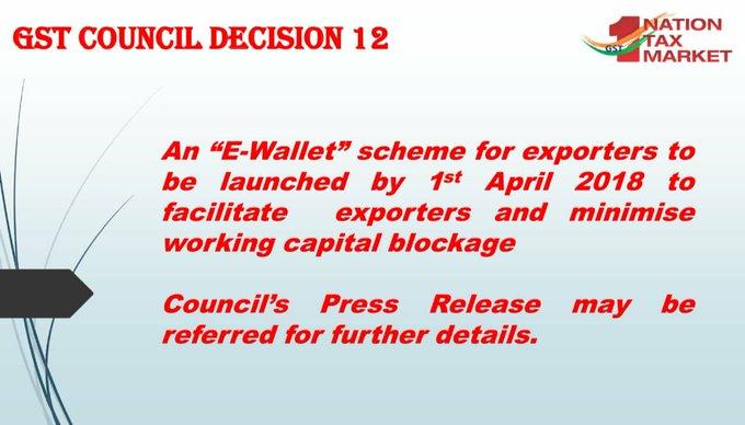 GST Council Decision 12
