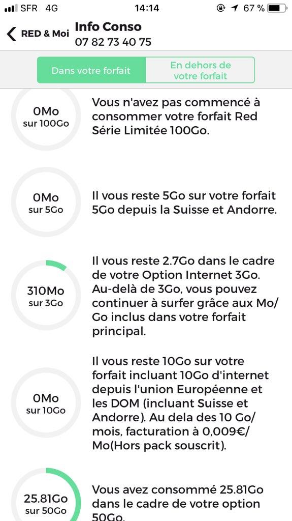 forfait internet 5go