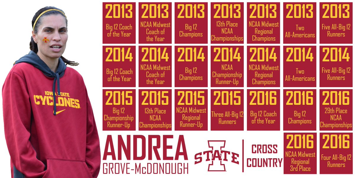 Cyclone Track Xc On Twitter Andreagrovemcd Is Looking To Make