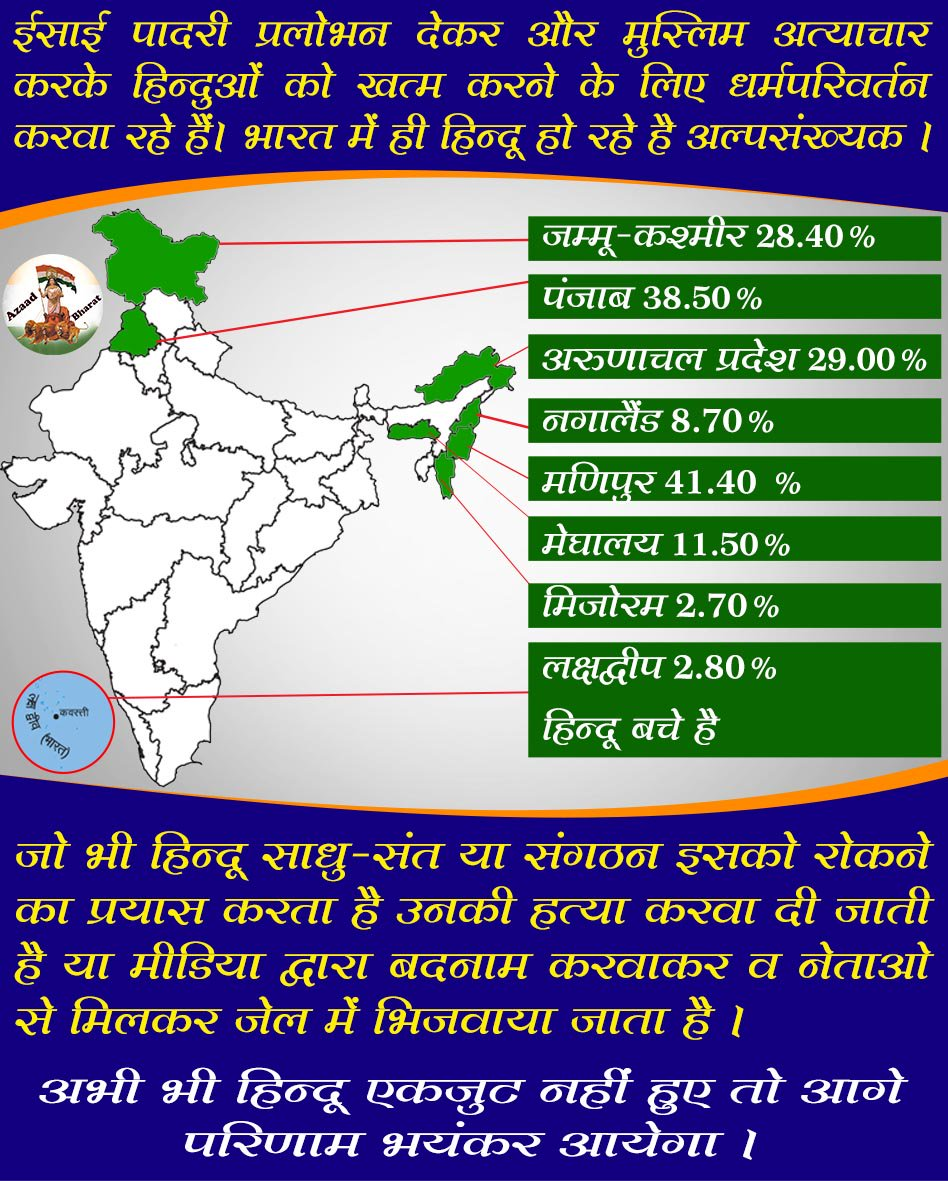 Proselytizing activities by Christian missionaries & Jehadi Terrorism, Atrocities over Hindus at its peak resulting in Hindus b/m in Minorities. High Time for Hindus to be Awakened to Safeguard Our Culture & Our Existence. #ConspiraciesAgainstHinduism <br>http://pic.twitter.com/W4Buyp2RZ8