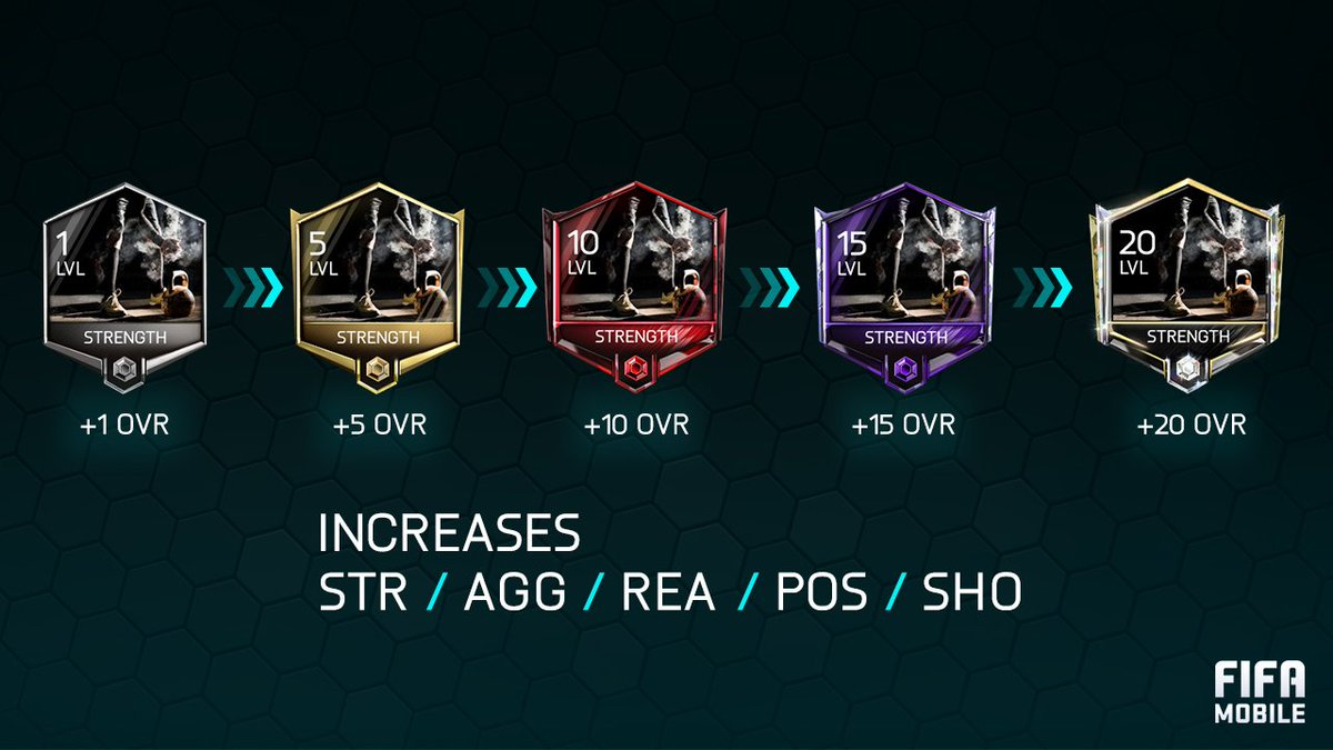 Skill Boosts are coming to the new season of FIFA Mobile!