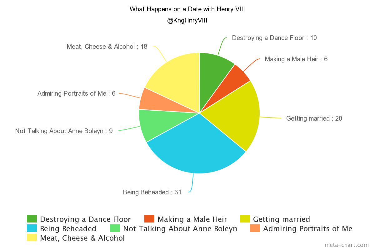 Gratis utenomekteskapelige affære Dating Sites