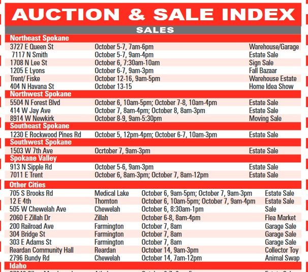 Lots of great #estate, #yard &amp; #garagesales happening this weekend! Let us be your guide #Spokane ---&gt;  https:// buff.ly/2ksdxnl  &nbsp;  <br>http://pic.twitter.com/ZCdBeN5ibc