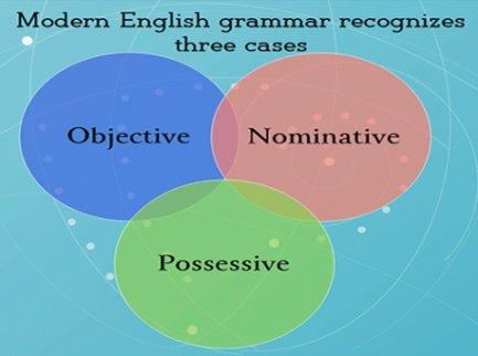 In english grammar