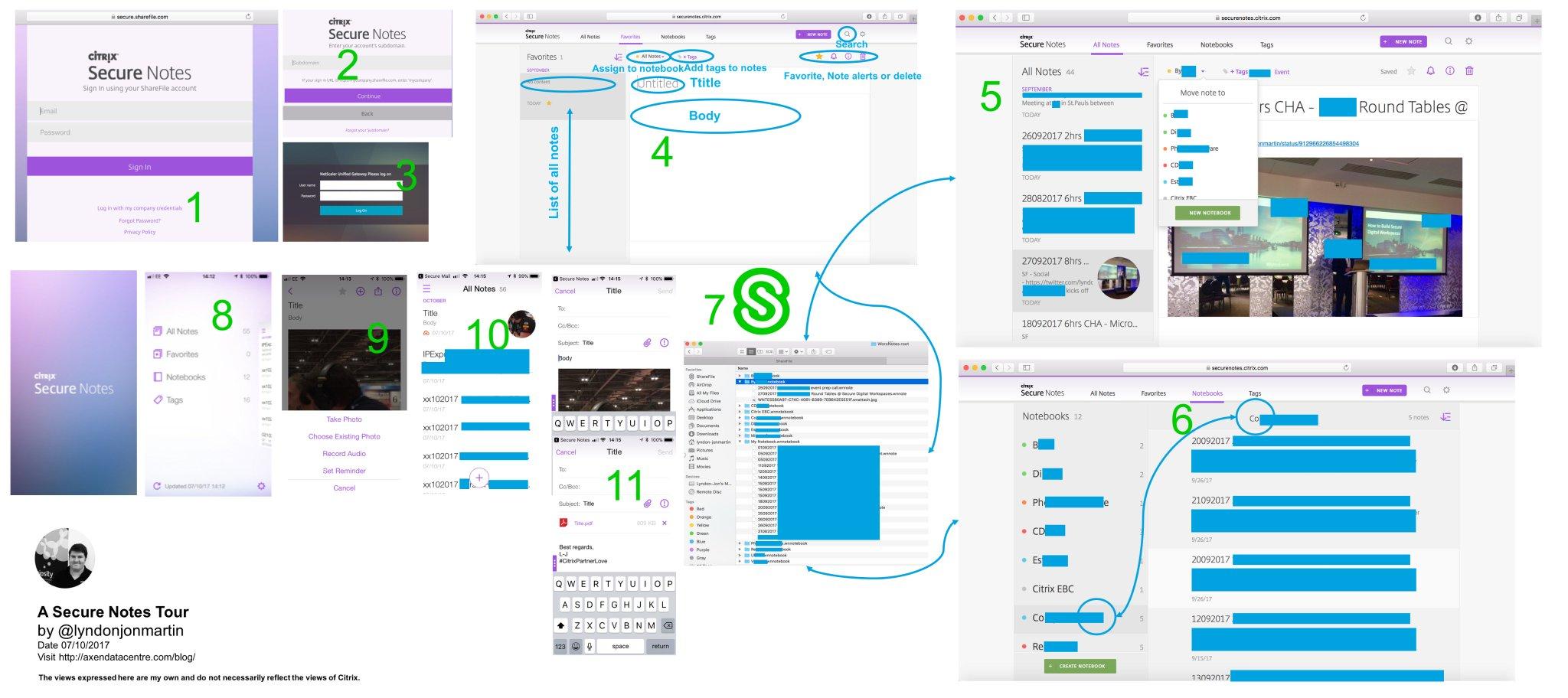 Mobile Application Management | A Xendc 1st Community Tech Blog (X1Co)