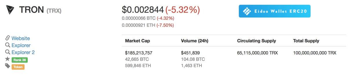 bitcoin coincapmarket