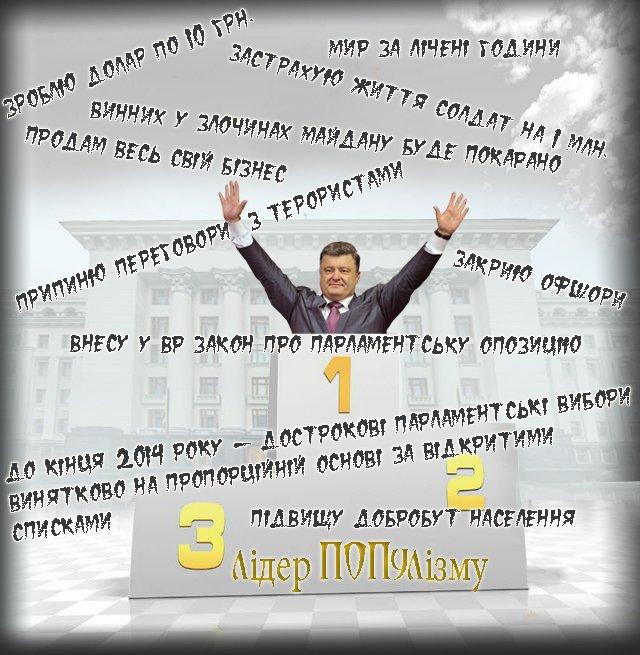 Порошенко подписал Закон, которым создаются условия для мирного урегулирования ситуации в Донбассе - Цензор.НЕТ 4015