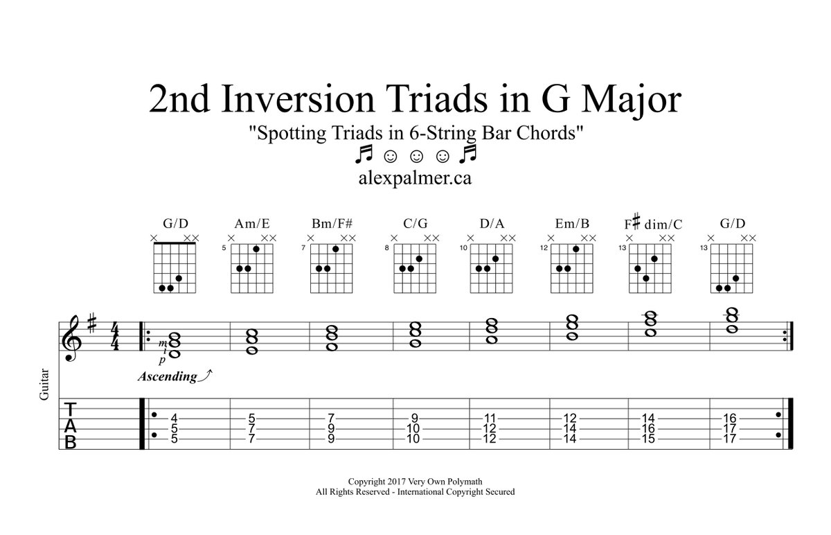 Pass The Guitar On Twitter These Are The 6 String Barchords