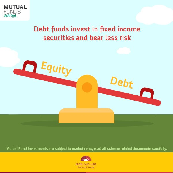 abc absl mutual fund on twitter debt funds invest in debt