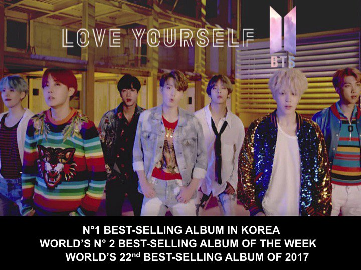 #BTS' #LOVEYOURSELF_承_Her is the #1 Album in Korea, the #2 top selling Album in the World and the 22nd best-selling Album of 2017!👏1⃣🇰🇷2⃣🌎🔥