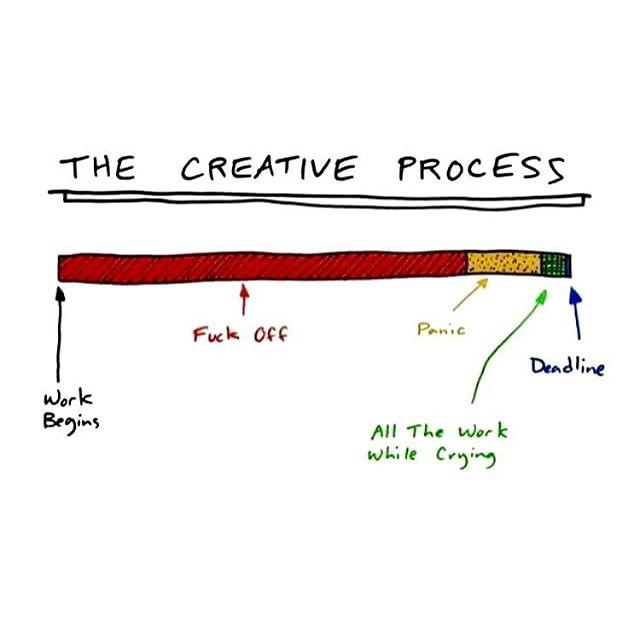 The creative process . . . ⚡️ Logo Inspiration @logospirations Office setup inspiration: @minimaloffices Typography inspiration: https://t.co/jembFyQHZW 1