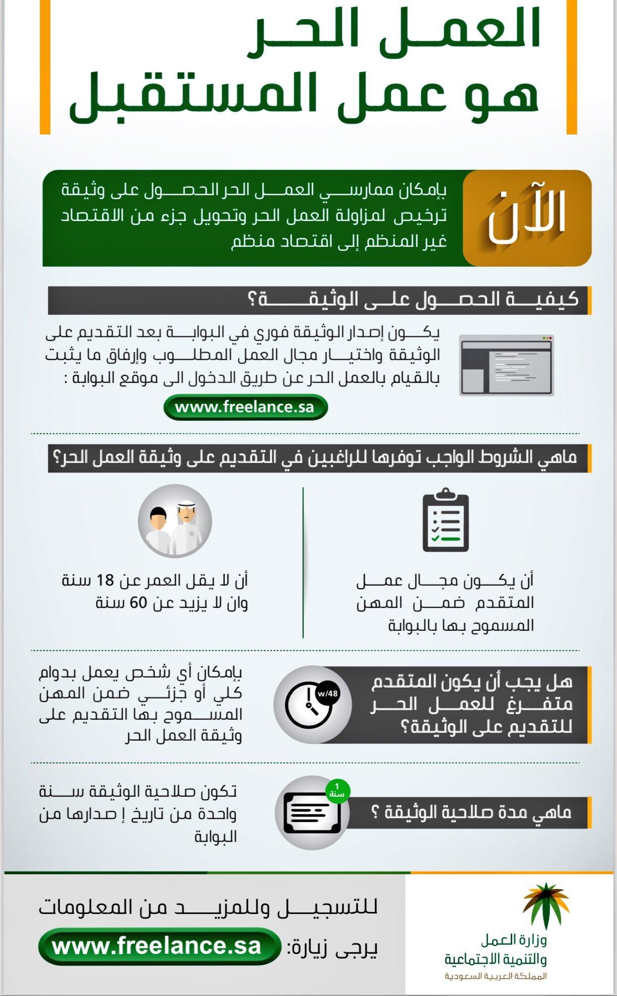 محمد الربيعان בטוויטר وثيقة ترخيص مزاولة عمل حر ابحث عن تخصصك في العمل الحر واستخرج الوثيقة بكل سهولة