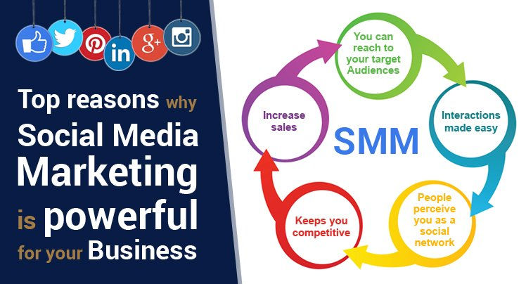 top reasons why #socialmediamarketing in powerful for your #business  #SocialMedia #DigitalMarketing #Internetmarketing #SEO #SMO #SMM #SEM<br>http://pic.twitter.com/lol4Irpnqn