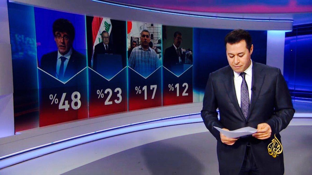 La cadena Al Jazeera fa triar entre els espectadors el personatge polític mundial de la setmana and the winner is: https://t.co/Bi1rwMrx2N