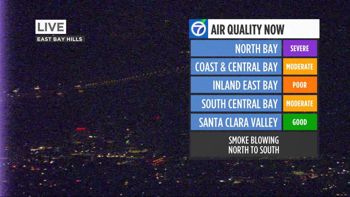 If not evacuating in the North Bay, stay inside.  Worst air quality I've seen in 11 years.  #napafire  #santarosa https://t.co/H6fPfxd7R2