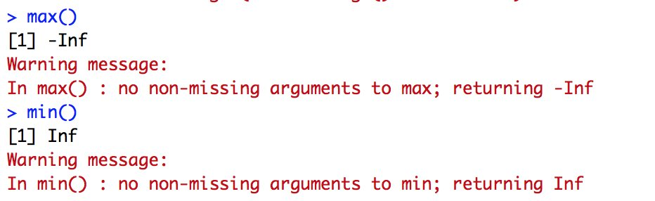 no non-missing arguments to min returning inf