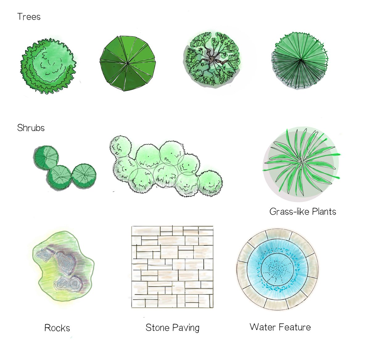 Garden Design Acad On Twitter Lovely Landscape Symbols By One Of