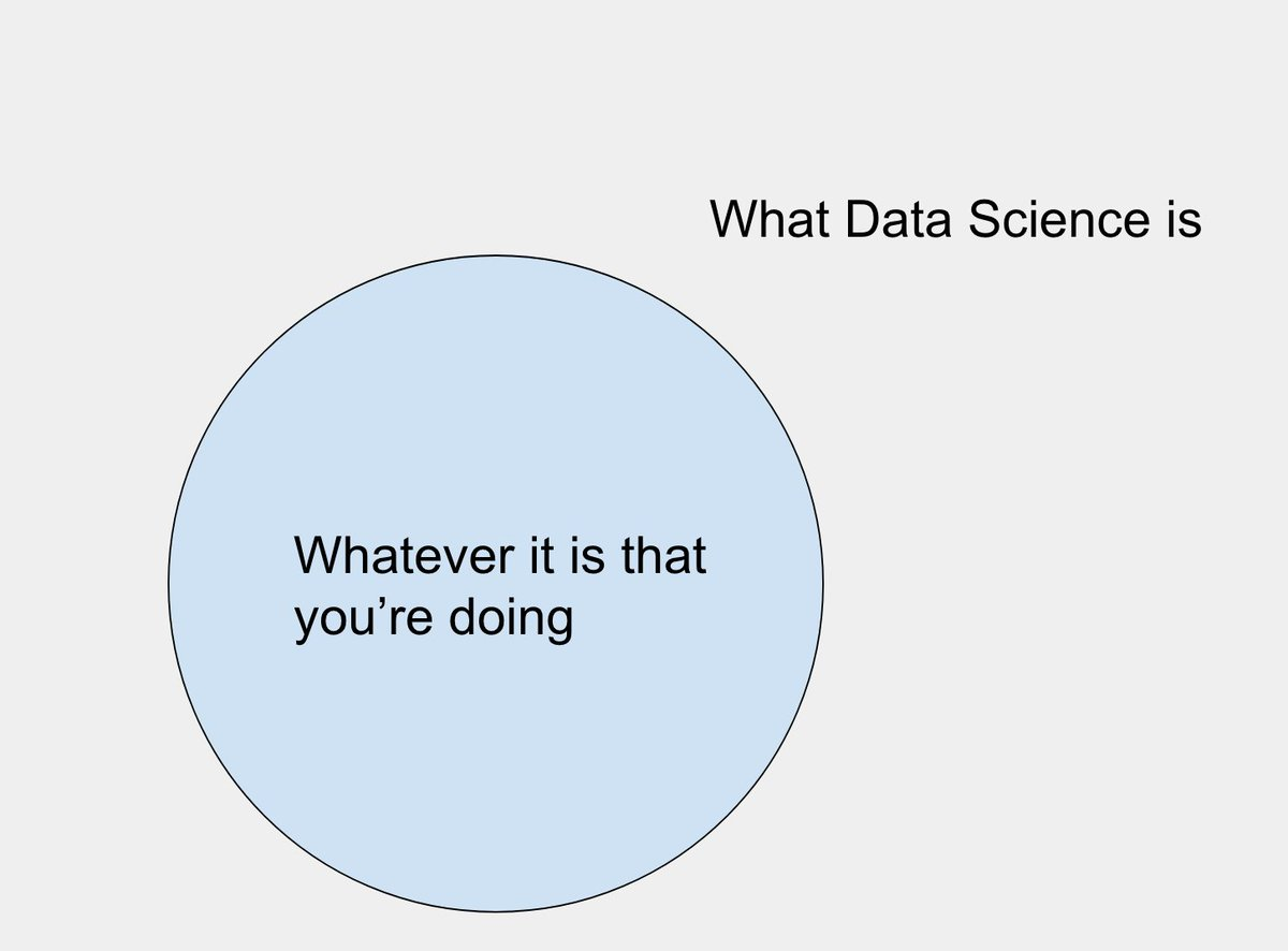 Sean kross on twitter todays contribution to data science venn sean kross on twitter todays contribution to data science venn diagrams httpst0rhtauf2z8 pooptronica