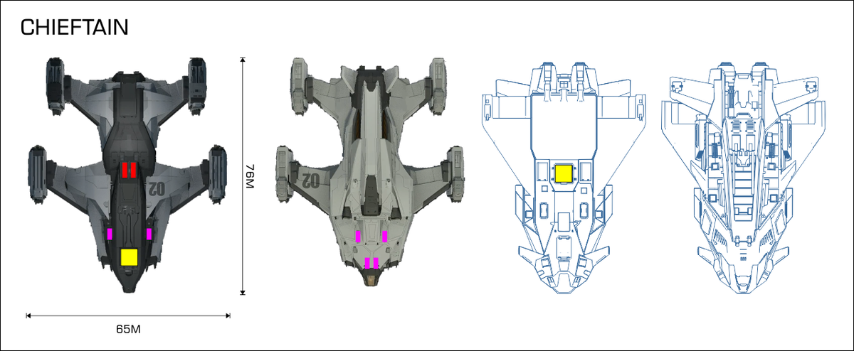 CMDR Anthony Hunt made his rather clean comparison that shows much more accurately the sizing of the ship based on the size of the cargo hatch. & Chieftain Size and perhaps other specs