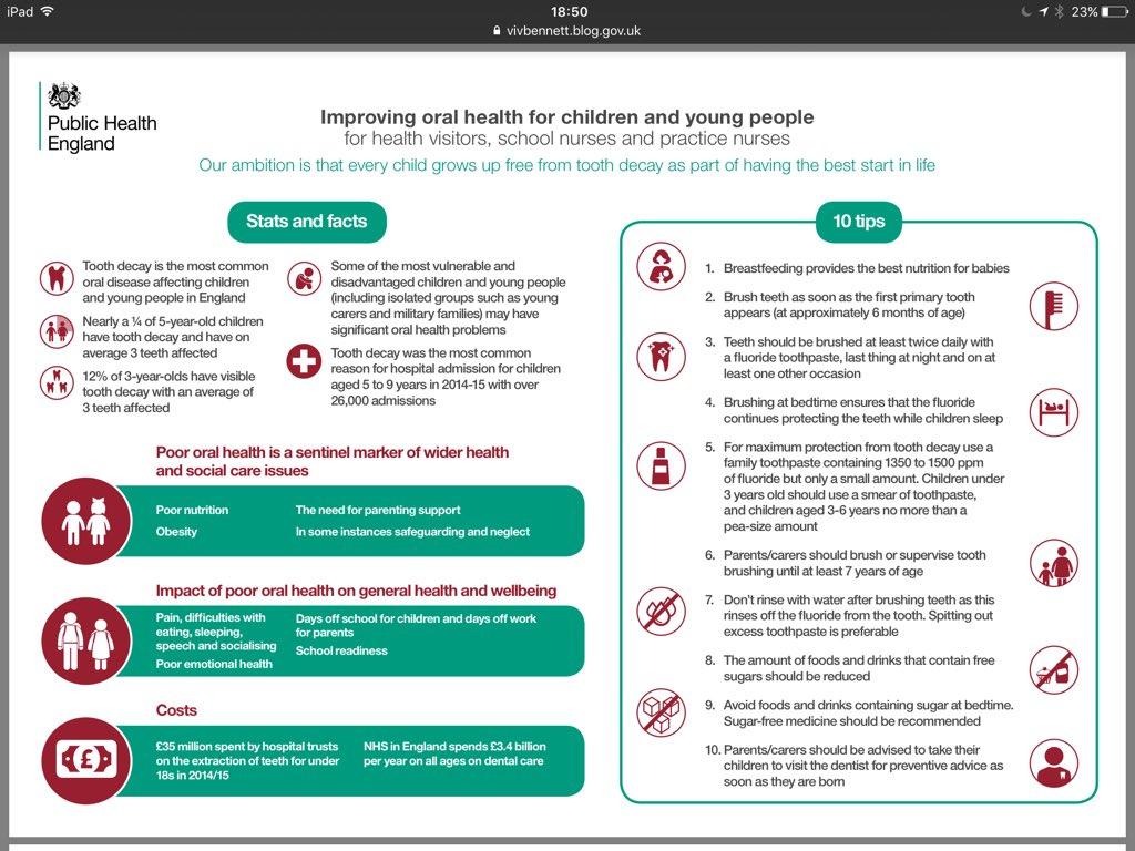 Dentistry pdf preventive primary