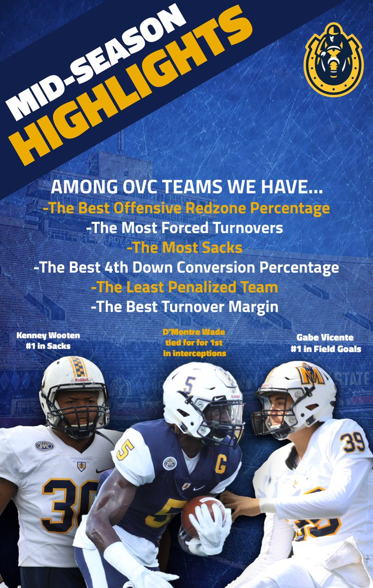 buy online 71ab7 74d83 Murray State Football on Twitter: