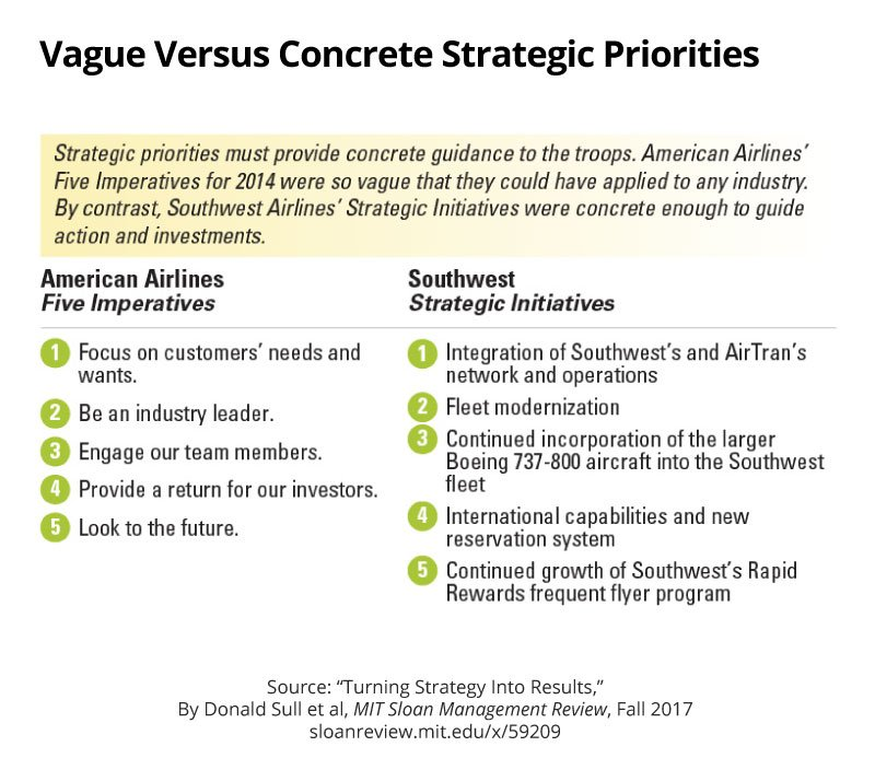 boeings strategy I need someone help me to answer this four question: 1 analyze boeing and its business strategy using the value chain and competitive forces models 2 what is the relationship of knowledge management to boeing's business.