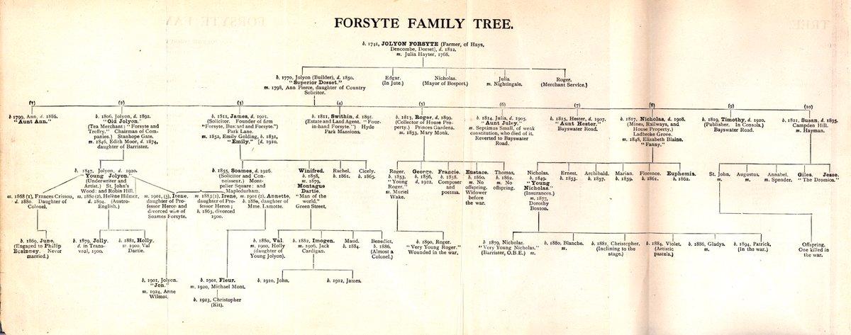 Legend of korra family tree
